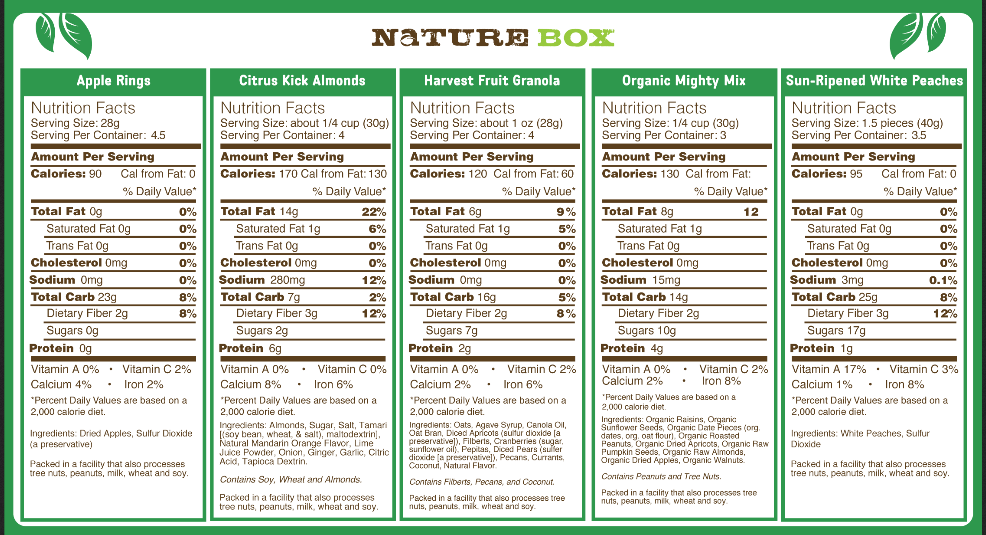 Ingredients NatureBox