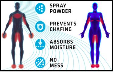 Athletic Spray