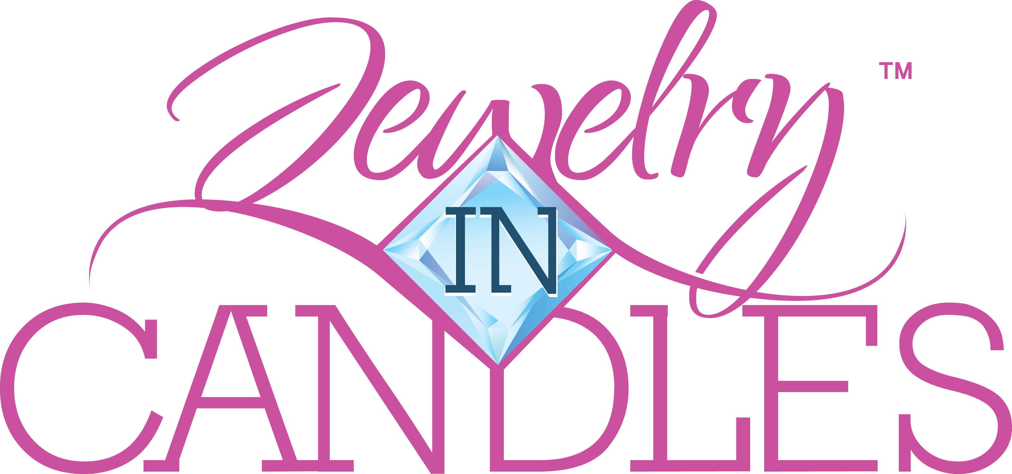 Become a Jewelry in Candles Rep